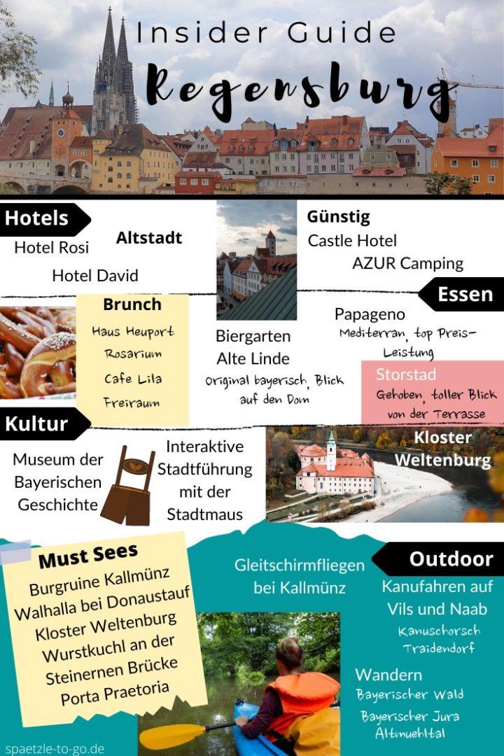 Urlaub in Regensburg und der Oberpfalz: Übersicht mit den wichtigste Orten und Highlights für einen perfekten Aufenthalt.